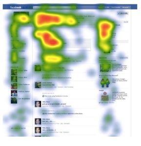 Facebook hotspots