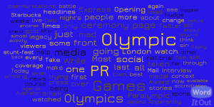 2012 PR blog word cloud