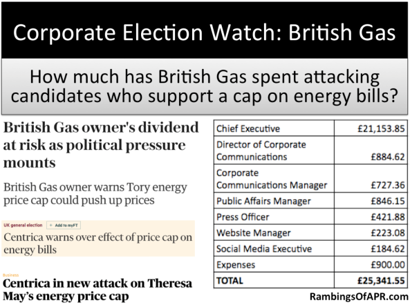 Corporate Election Watch - Centrica